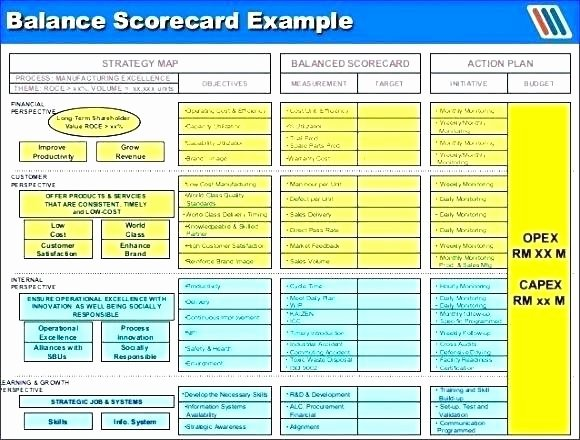 Employee Performance Scorecard Template Excel Luxury Employee Performance Scorecard Template Excel Templates