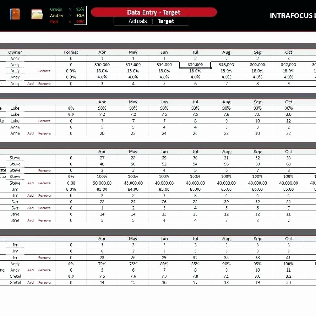 supplier scorecard template