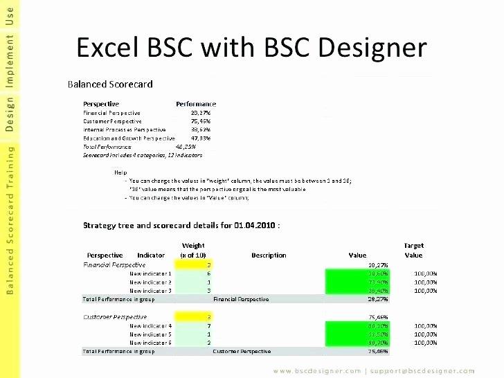 Employee Performance Scorecard Template Excel Unique Employee Performance Scorecard Template Excel
