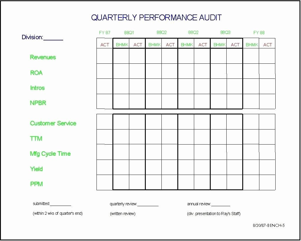 Employee Performance Scorecard Template Excel Unique Employee Performance Scorecard Template Excel