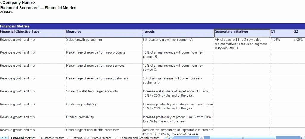 Employee Performance Scorecard Template Excel Unique Performance Scorecard Template Excel – Flybymedia