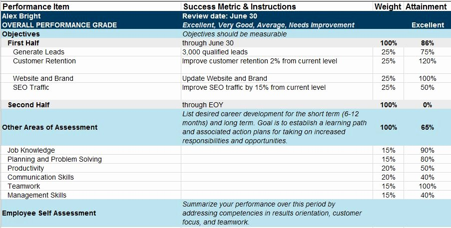 Employee Performance Tracking Template Beautiful Free Human Resources Templates In Excel
