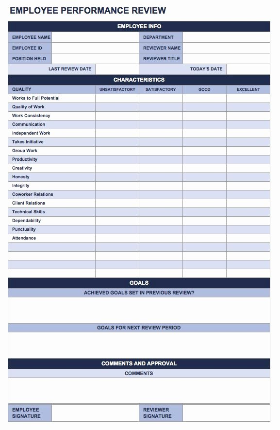 Employee Performance Tracking Template Excel Best Of 32 Free Excel Spreadsheet Templates