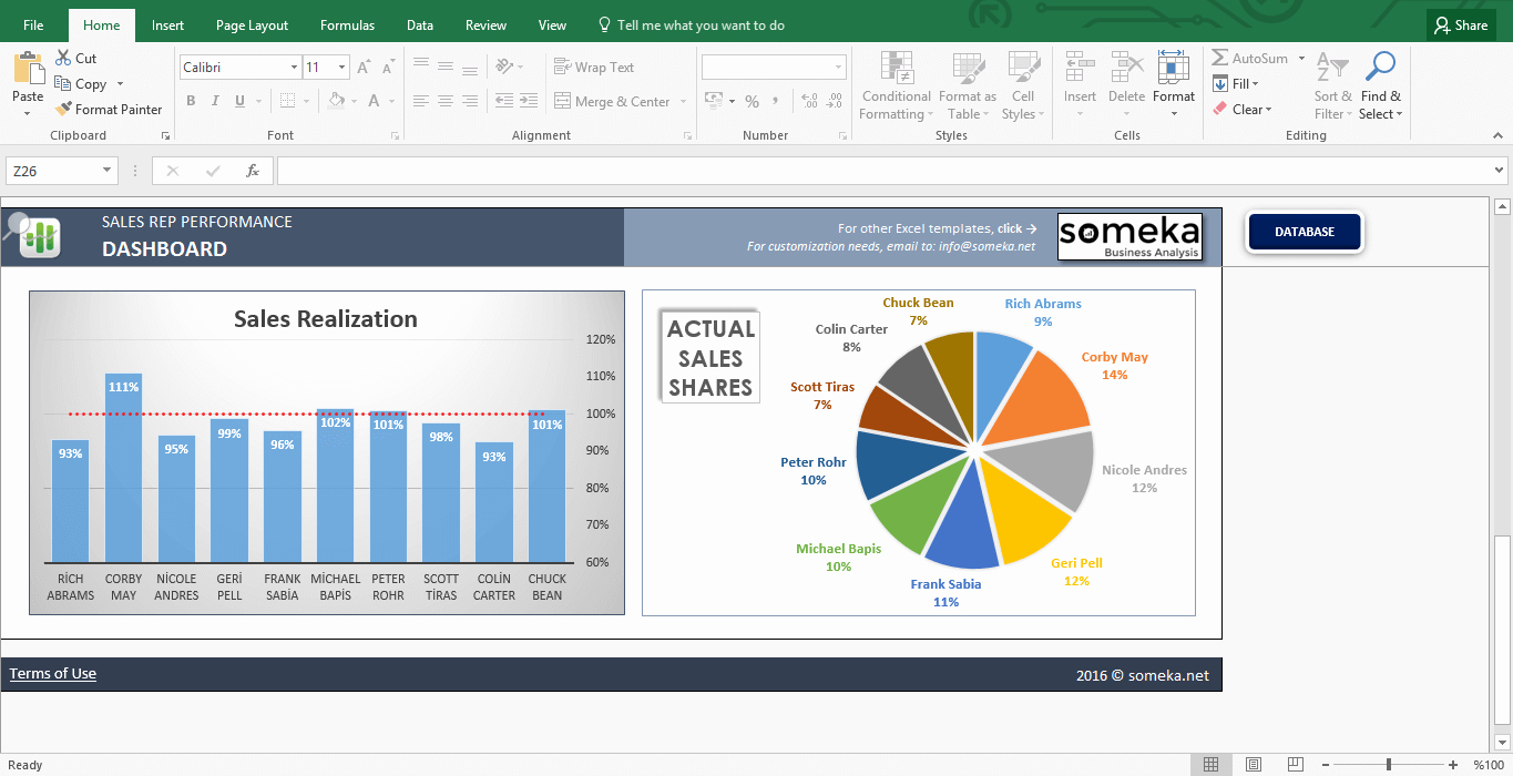 Employee Performance Tracking Template Lovely Salesman Performance Tracking Excel Spreadsheet Template