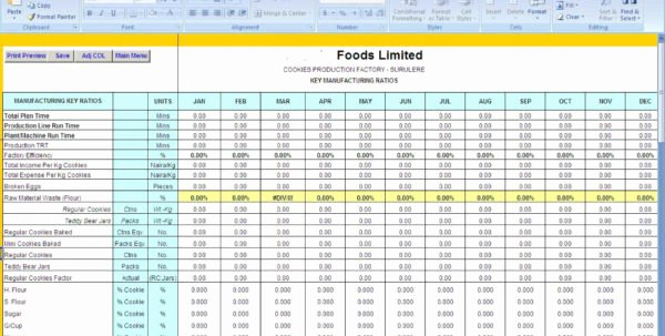 Employee Performance Tracking Template Unique Employee Performance Tracking Spreadsheet Google
