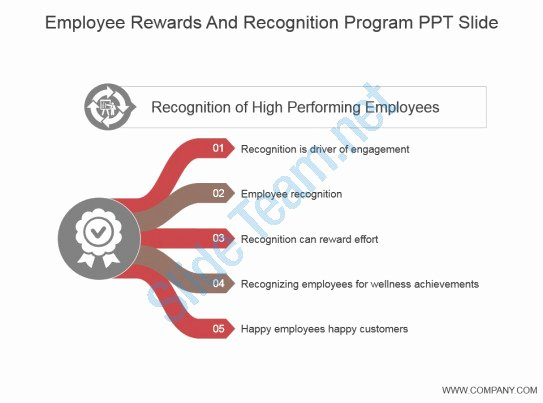 Employee Recognition Program Template Beautiful Style Linear 1 Many 5 Piece Powerpoint