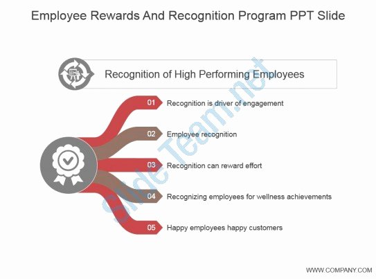 Employee Recognition Program Template Elegant Employee Rewards and Recognition Program Ppt Slide