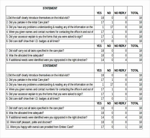 Employee Satisfaction Survey Template Luxury Satisfaction Survey Template 20 Free Sample Example