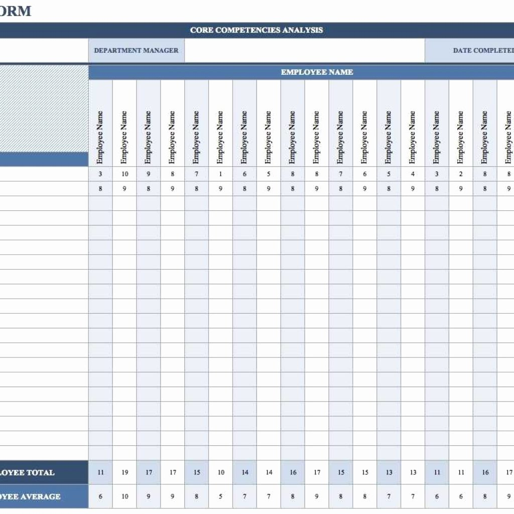 Employee Scorecard Template Excel Awesome Employee Performance Scorecard Template Excel