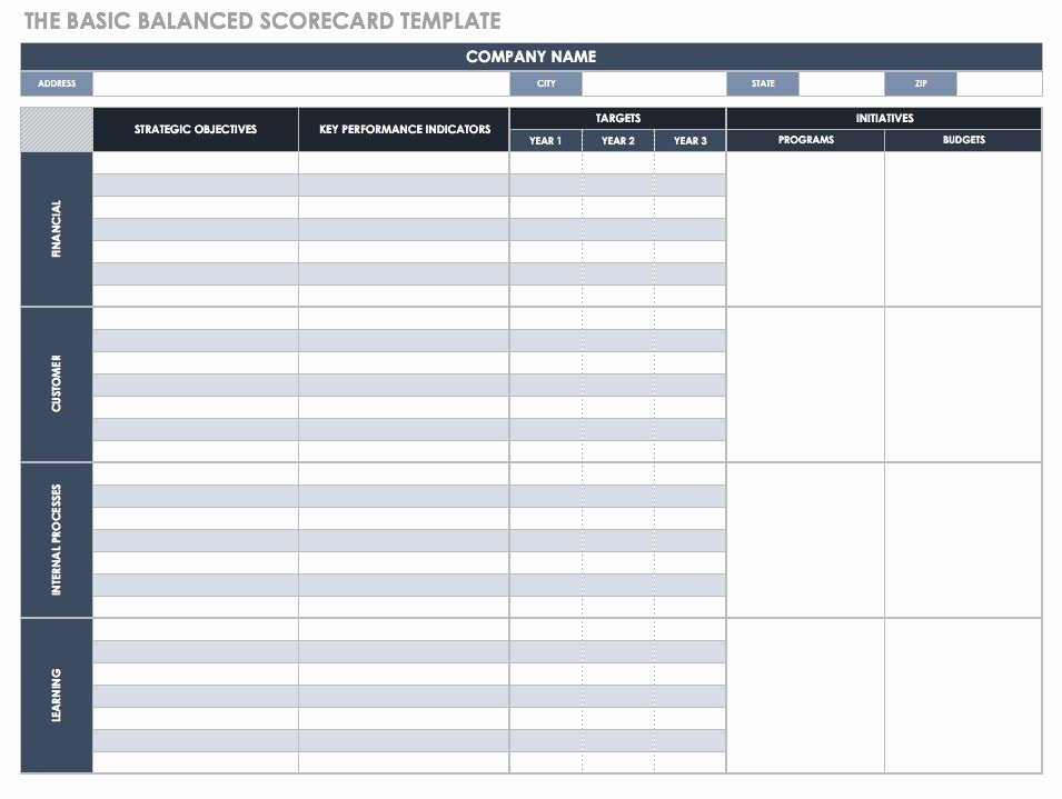 Employee Scorecard Template Excel Beautiful Balanced Scorecard Examples and Templates