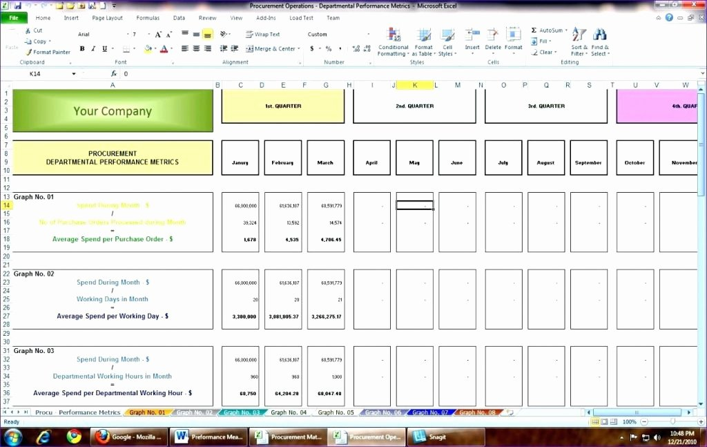 Employee Scorecard Template Excel Fresh Employee Performance Scorecard Template Excel Invoice