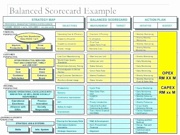 Employee Scorecard Template Excel Inspirational Employee Performance Scorecard Template Sample Employee