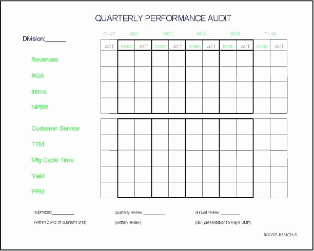 Employee Scorecard Template Excel New Employee Scorecard Template Balanced Excel Free Measure