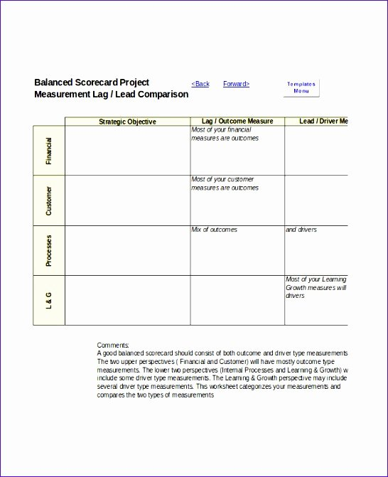 employee performance scorecard template excel s6555