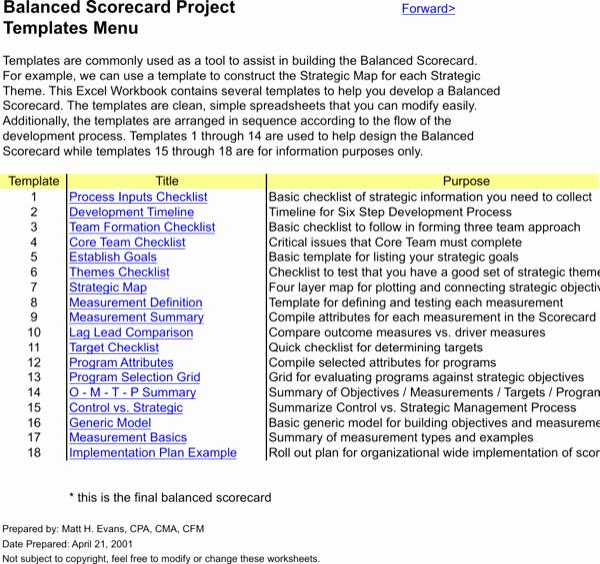 Employee Scorecard Template Excel Unique Download Employee Performance Balance Scorecard Excel for