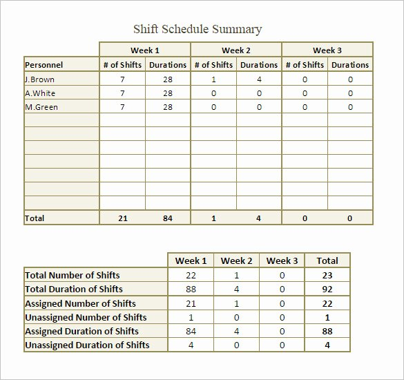 Employee Shift Schedule Template Excel Fresh Shift Schedule Templates 11 Free Sample Example format