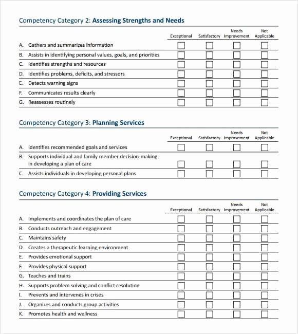 Employee Skills assessment Template Beautiful 12 Skills assessment Templates Word Excel Pdf formats