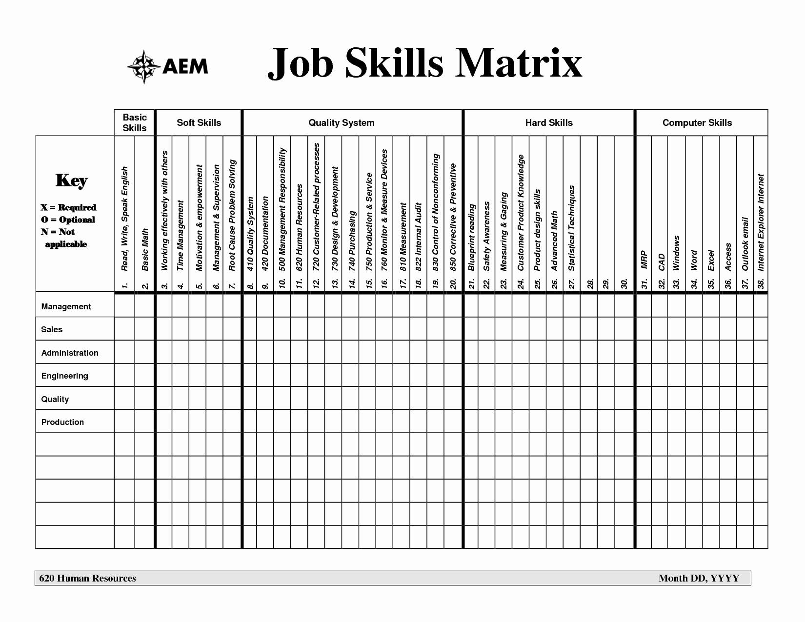 Employee Skills assessment Template Beautiful Skill Matrix Template Excel