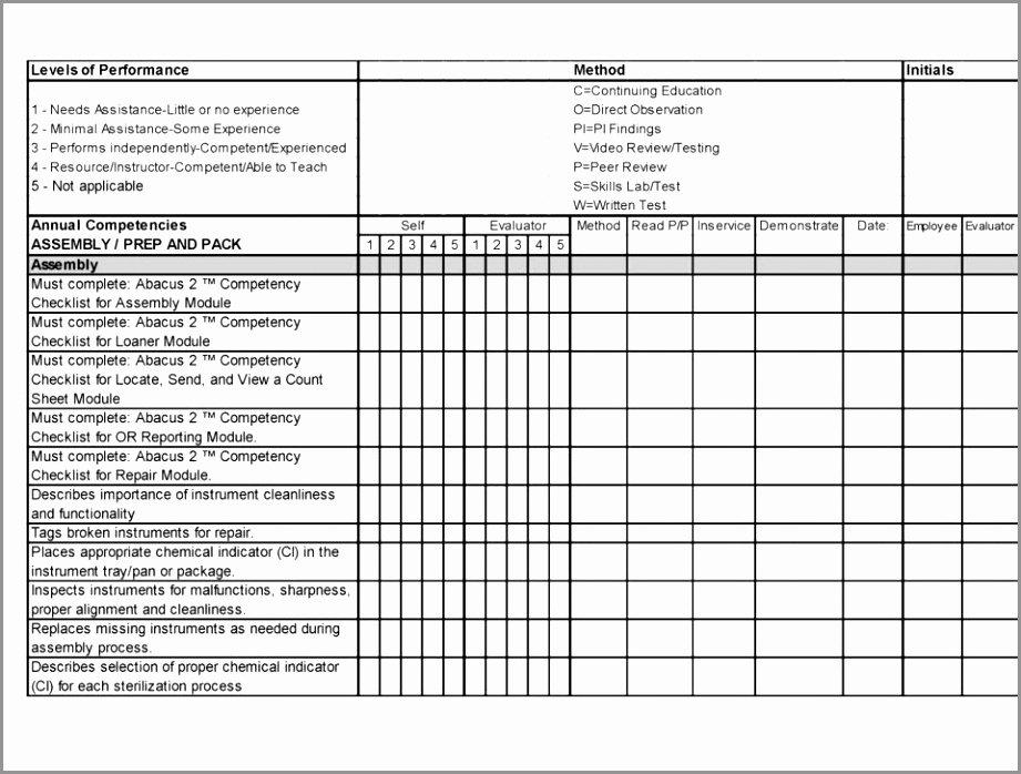 Employee Skills assessment Template Inspirational 8 Employee Skills assessment Template Troxt