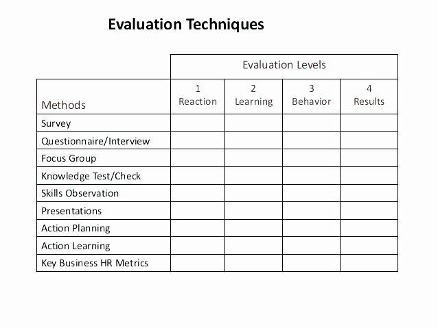 Employee Skills assessment Template Lovely Employee Skills assessment Template form Presenter