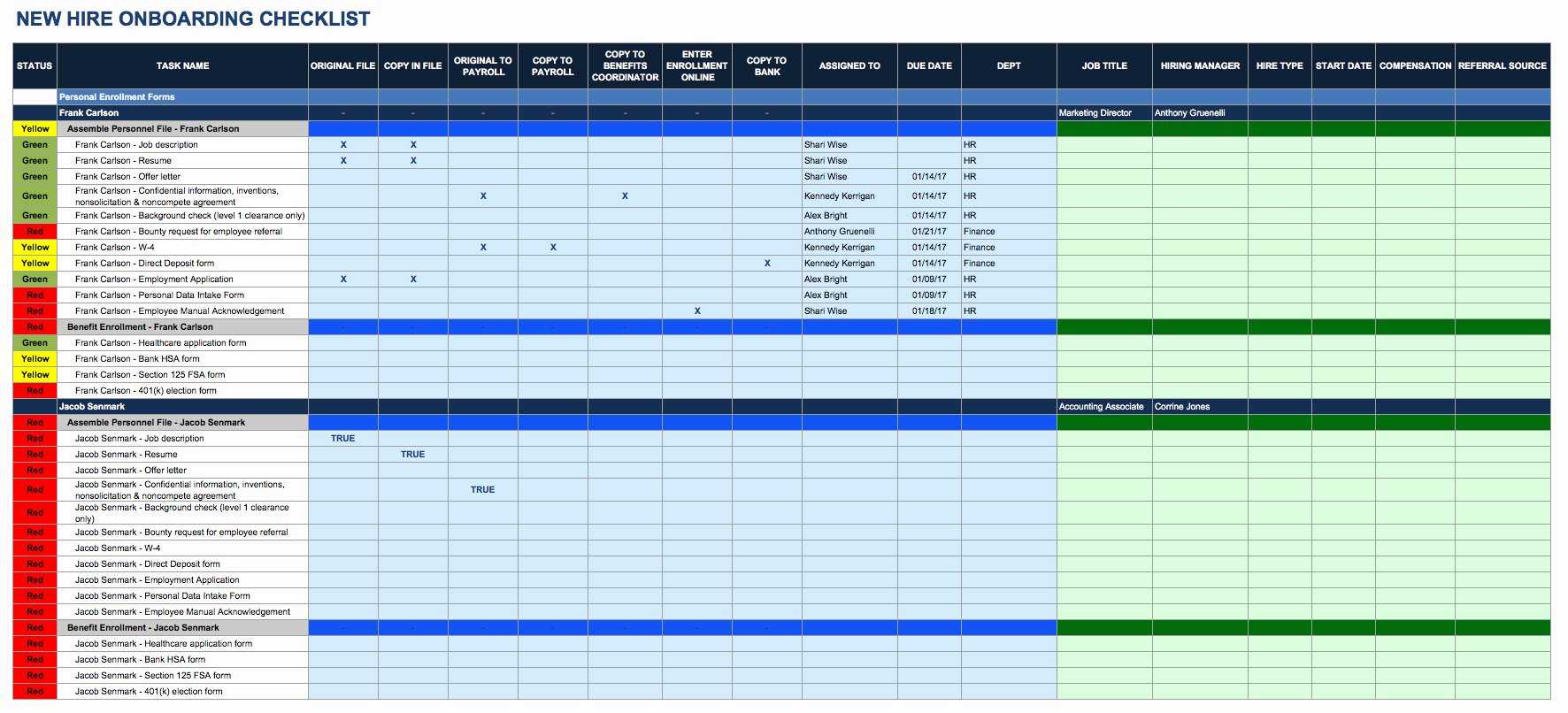 Employee Training Matrix Template Excel Lovely Employee Training Spreadsheet Template Google Spreadshee
