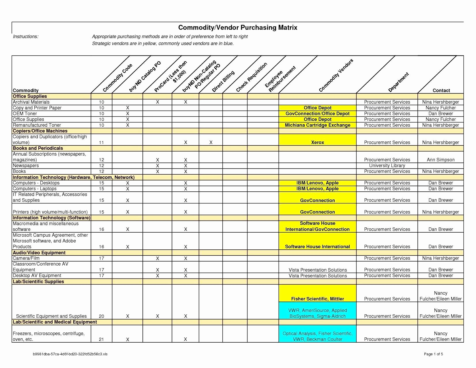 Employee Training Matrix Template Excel New Tracking Employee Training Spreadsheet Excel to Track