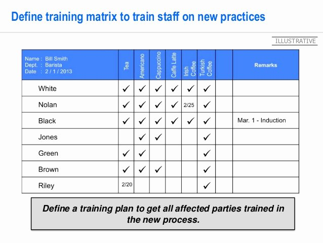 Employee Training Matrix Template Excel Unique New Employee Training Plan Template Excel