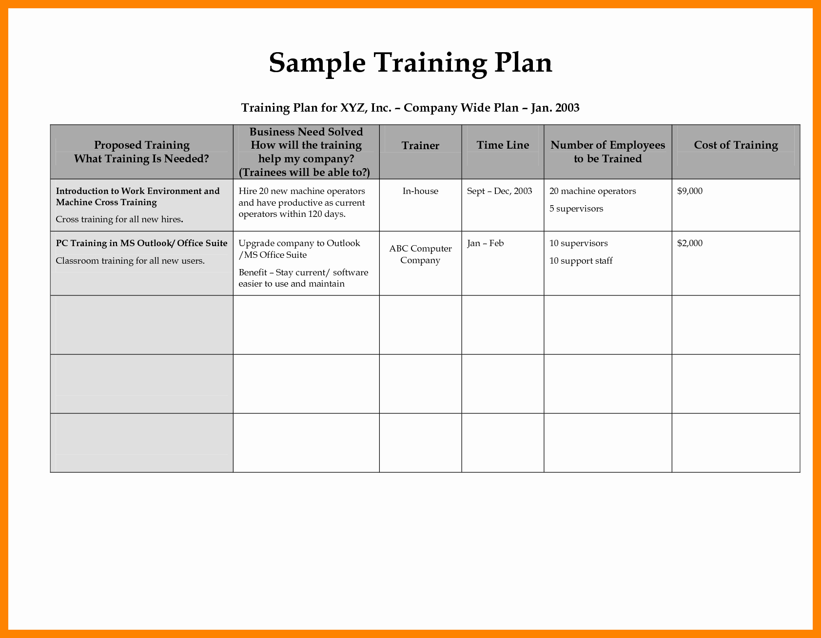 Employee Training Plan Template Awesome Development Plan Template for Employees