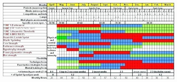 Employee Training Plan Template Excel Unique Work Training Plan Template