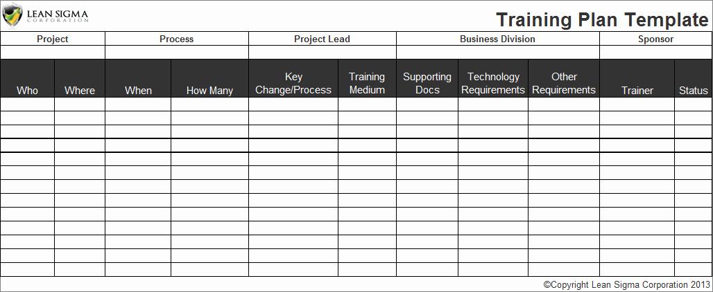Employee Training Plan Template Unique Employee Training Plan Template