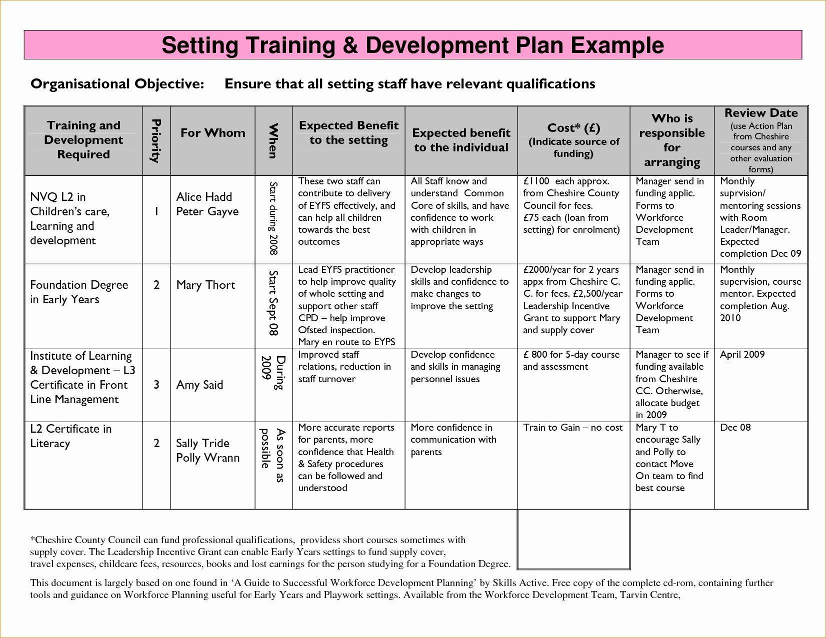 Employee Training Program Template Lovely Fresh Employee Training Plan Template