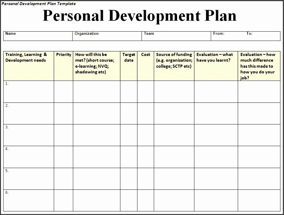 Employee Training Program Template New 4 Free Staff Training Plan Template Sampletemplatess