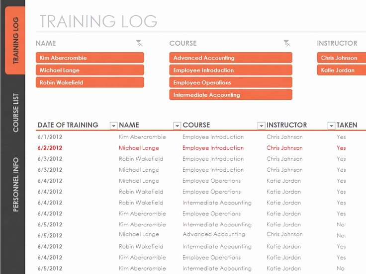 Employee Training Records Template New Employee Training Tracker Templates Fice