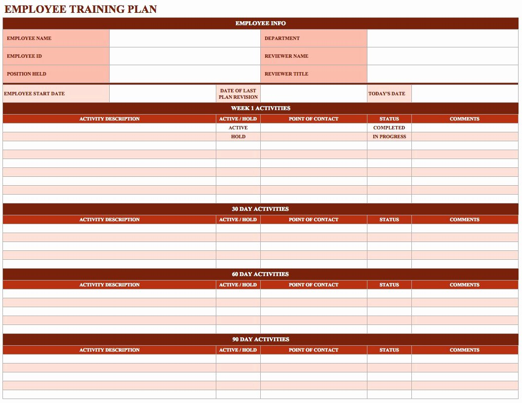 Employee Training Schedule Template Awesome Free Employee Performance Review Templates Smartsheet