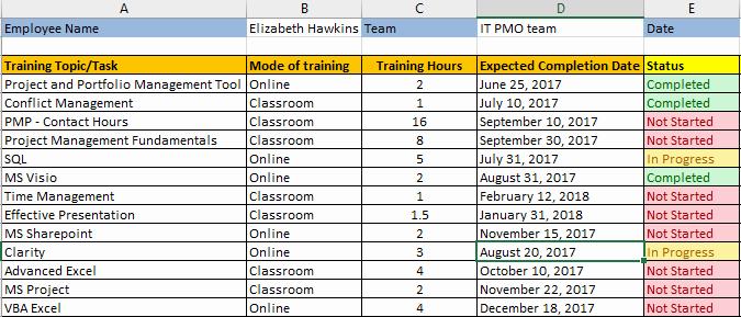 Employee Training Schedule Template Beautiful Employee Training Plan Excel Template Download Free