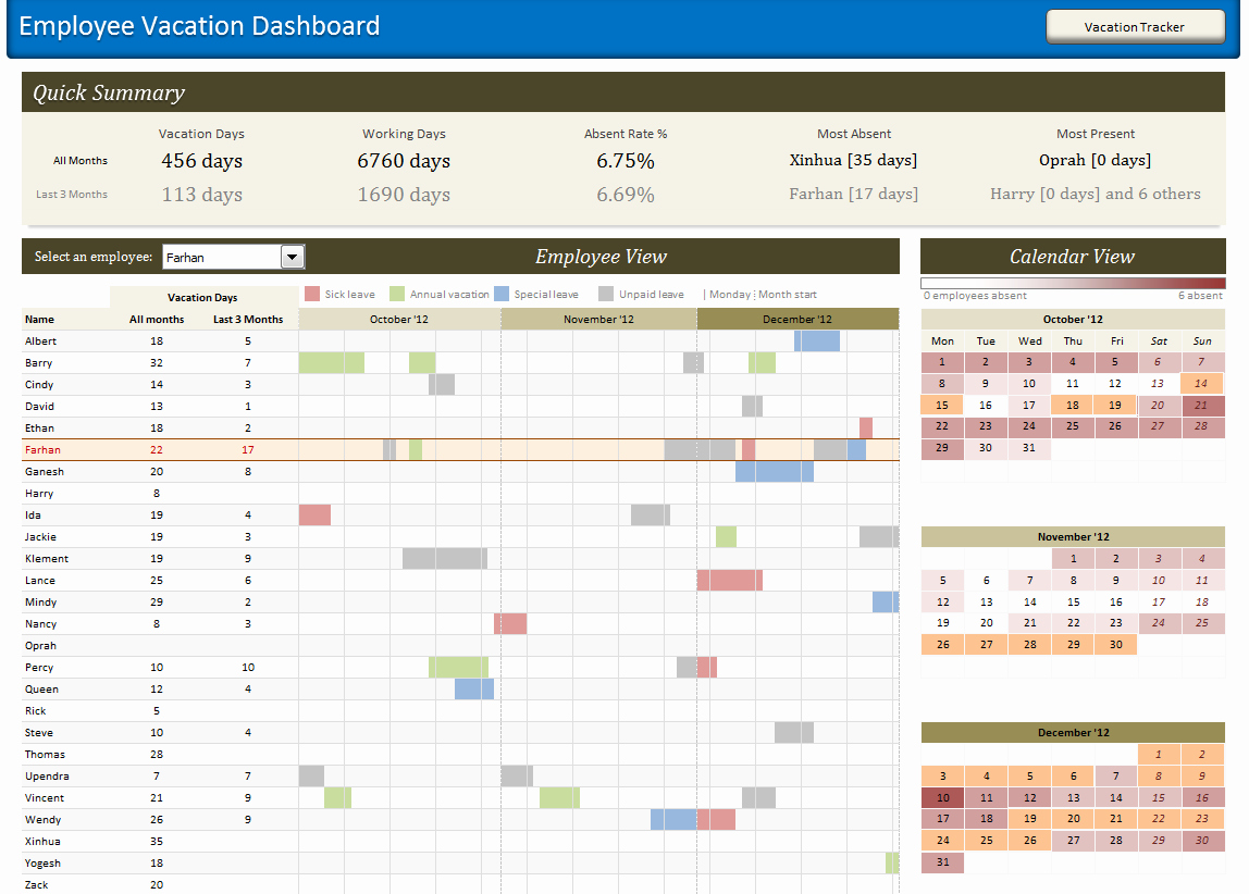 Employee Vacation Tracking Template Inspirational Excel Vacation Calendar Template