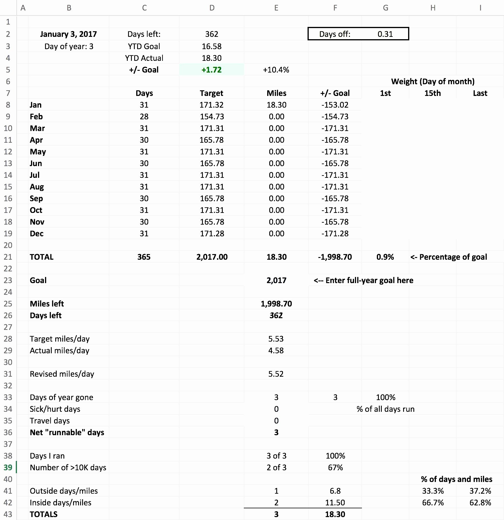 Estate Accounting Excel Template Unique Excel Spreadsheet for Estate Accounting for Estate