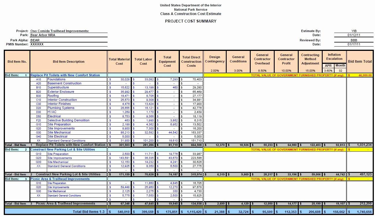 Estimating Template for Construction Elegant Construction Cost Estimate Template Engineering Management