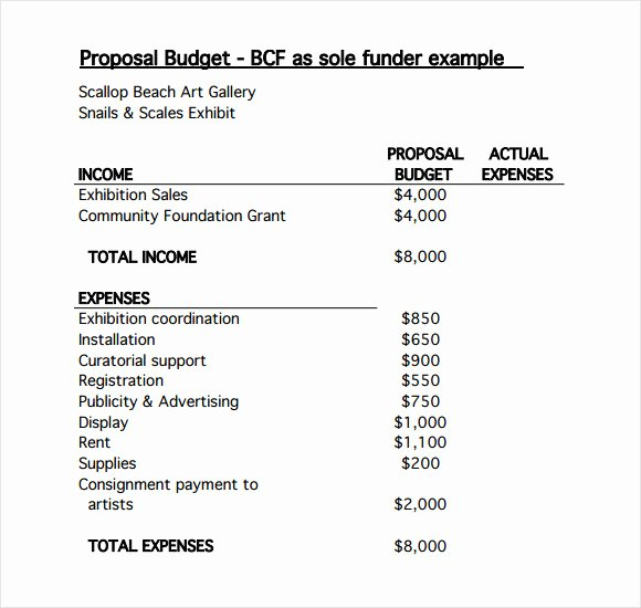 Event Budget Proposal Template Best Of 7 Bud Proposal Templates – Free Samples Examples