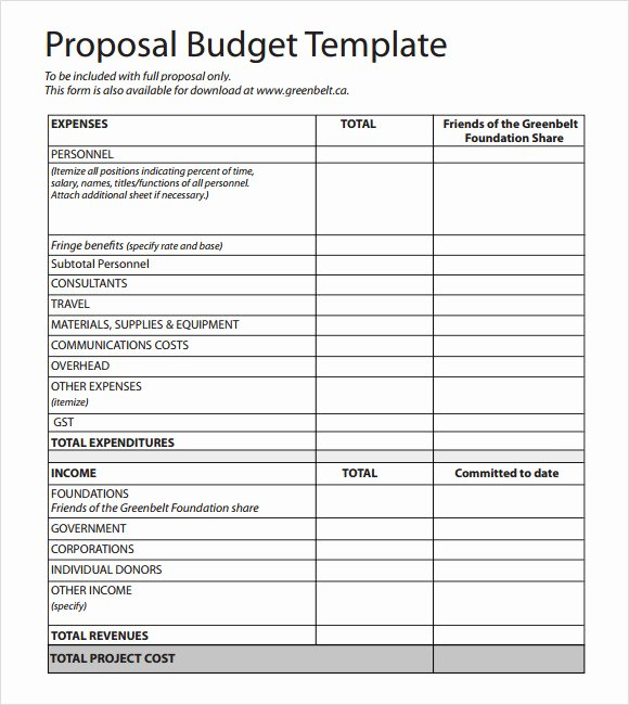 Event Budget Proposal Template Fresh 17 Sample Bud Proposal Templates to Download