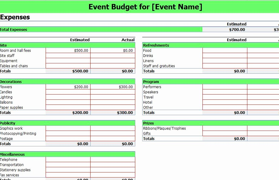 Event Budget Proposal Template Fresh event Bud Ing Excel Template