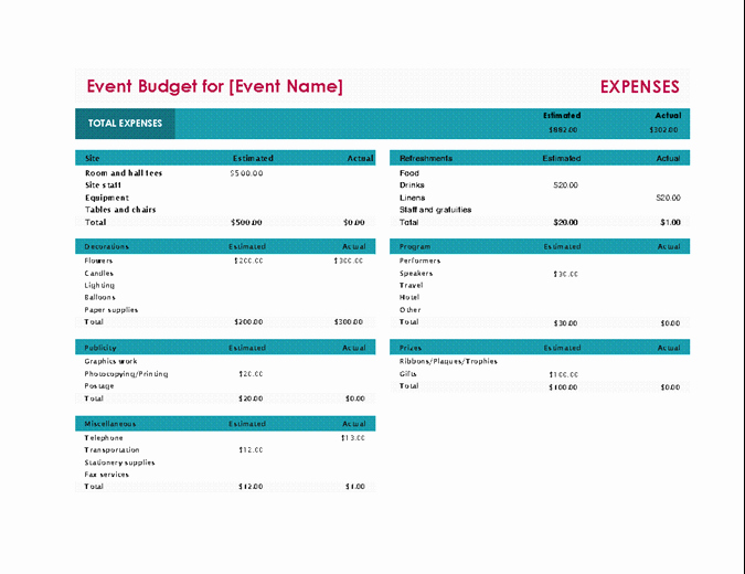 Event Budget Proposal Template Luxury Profit and Loss Fice