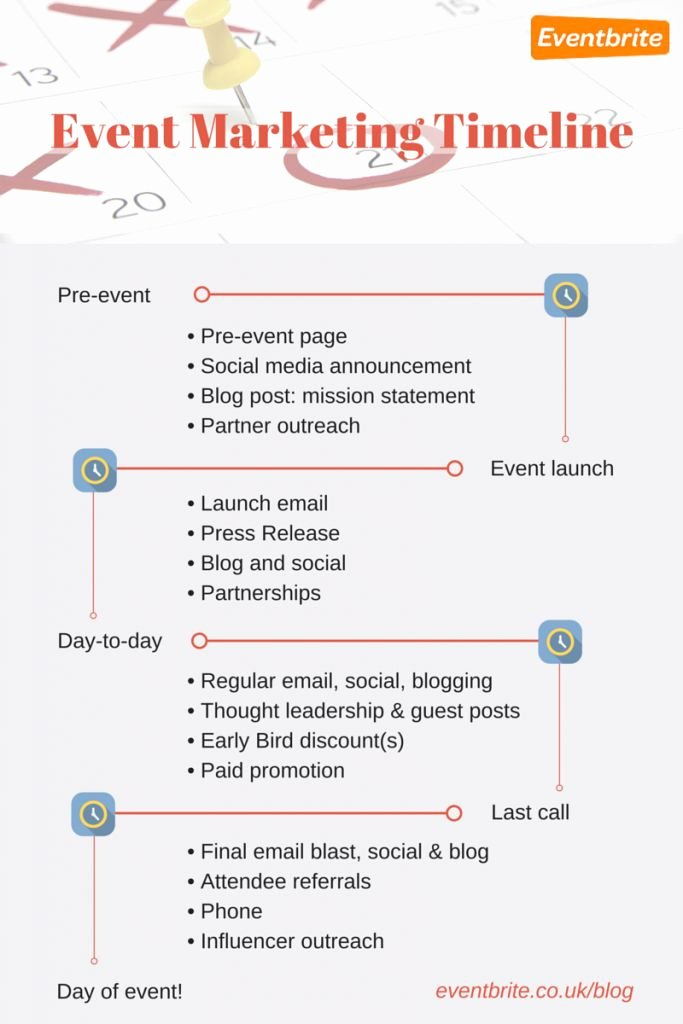 Event Marketing Plan Template Awesome Best 25 event Marketing Ideas On Pinterest