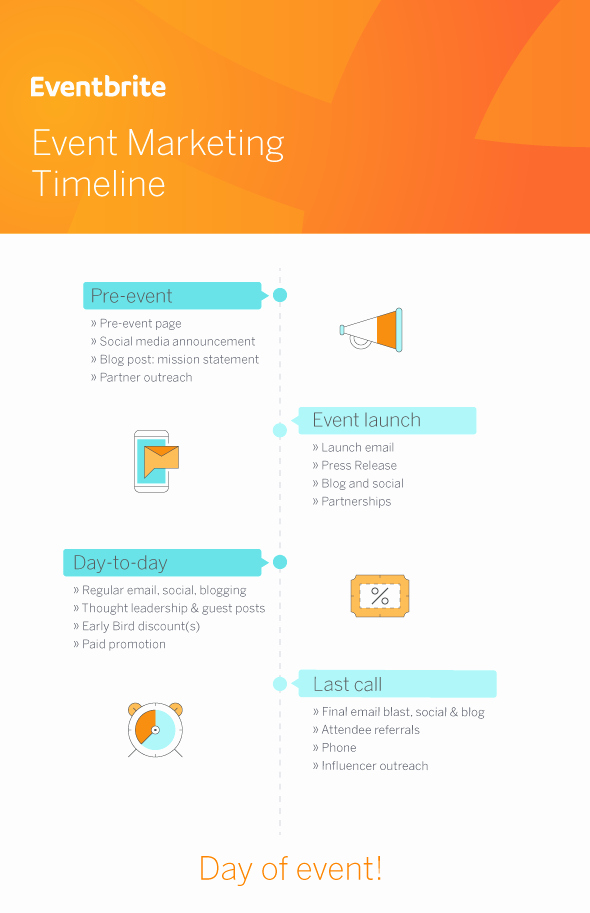 Event Marketing Plan Template Beautiful event Marketing Strategy Timeline Template and Tactics