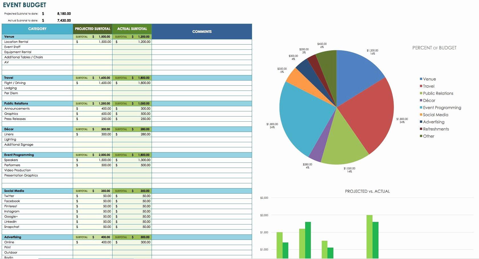 Event Marketing Plan Template Fresh 12 Free Marketing Bud Templates