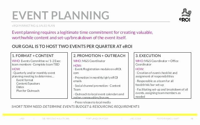Event Marketing Plan Template Unique event Marketing Plan Template Image with Planning