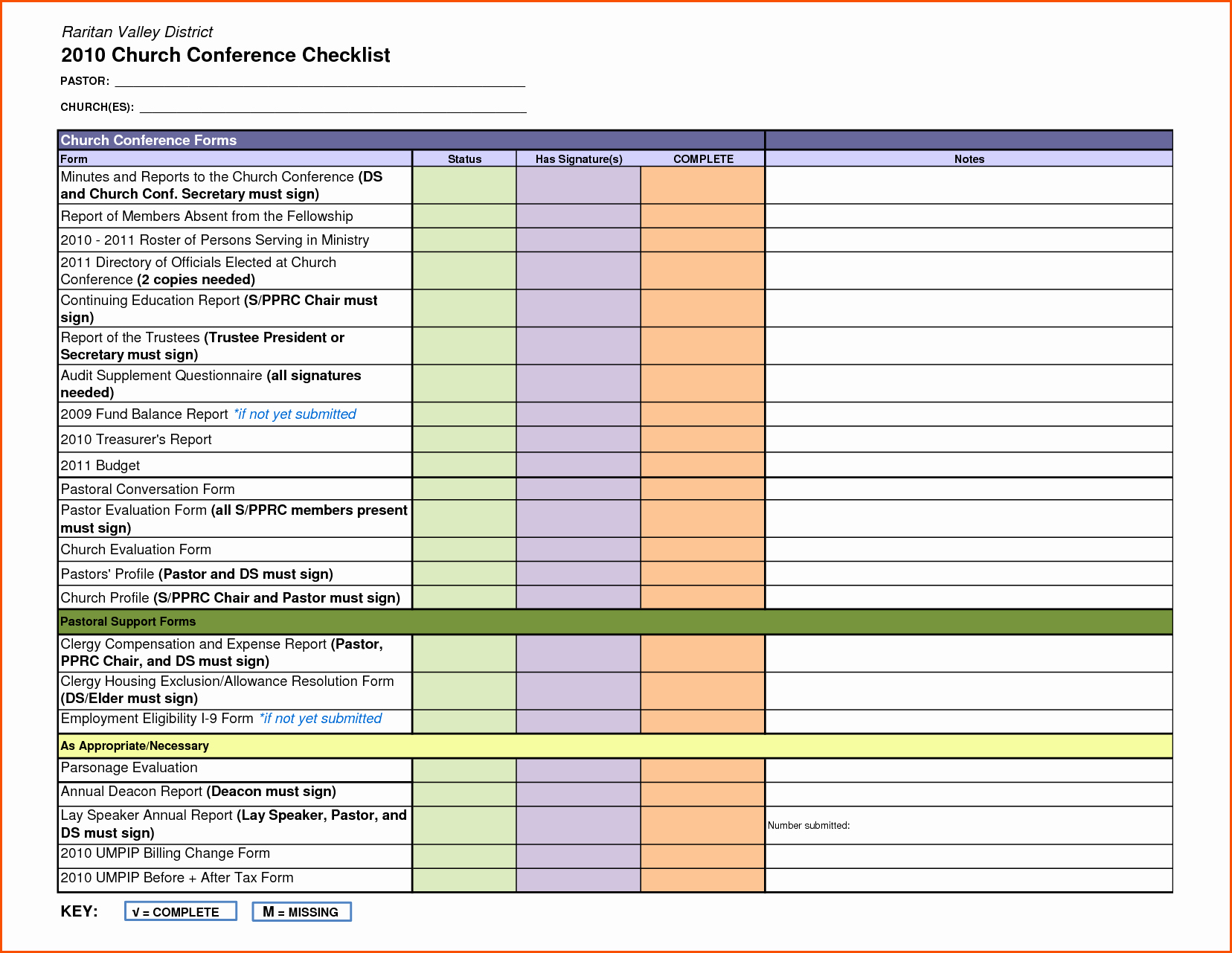 Event Planning Checklist Template Excel Lovely Checklist Conference Checklist Template