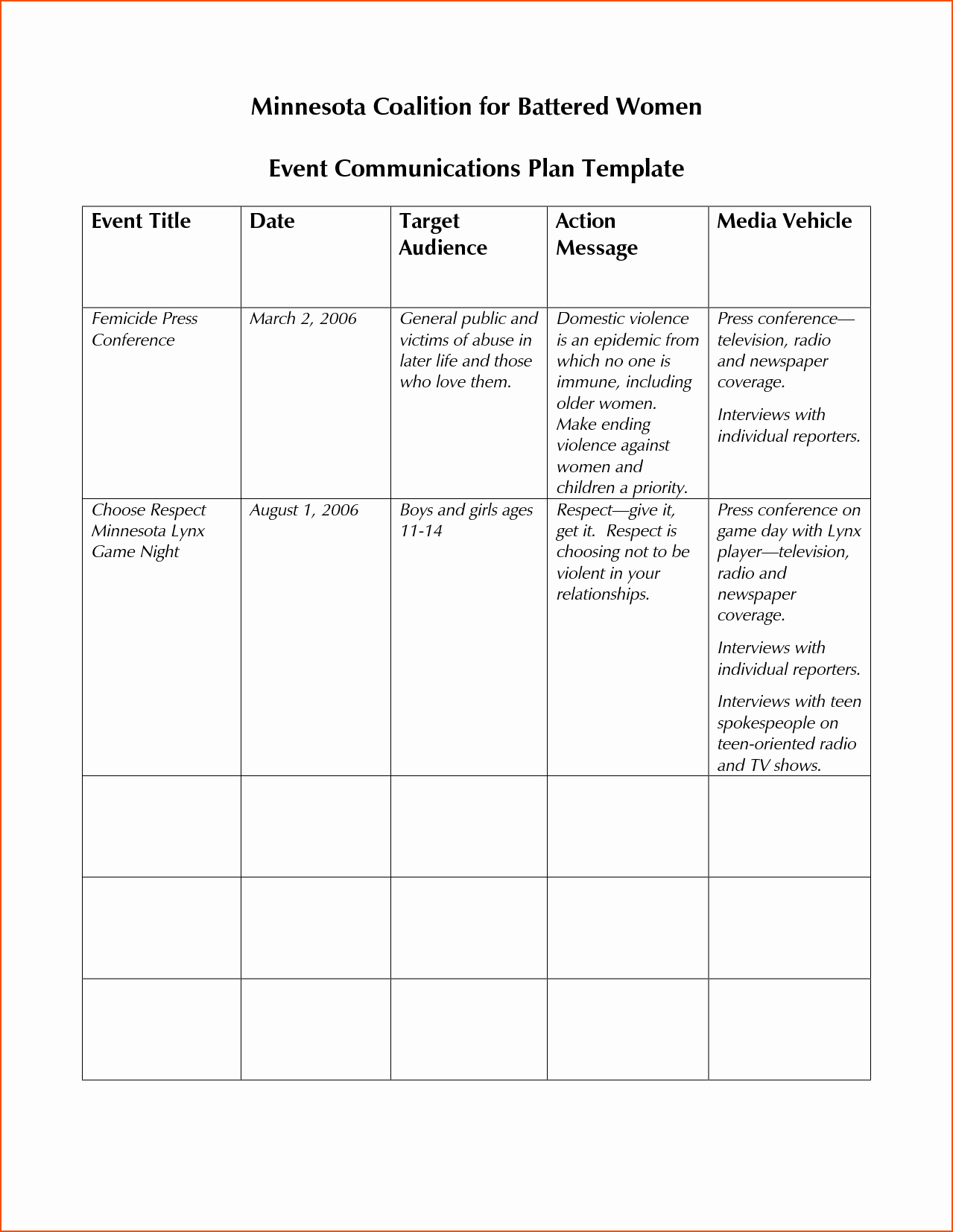 Event Planning Document Template Fresh event Planning Document Template Portablegasgrillweber