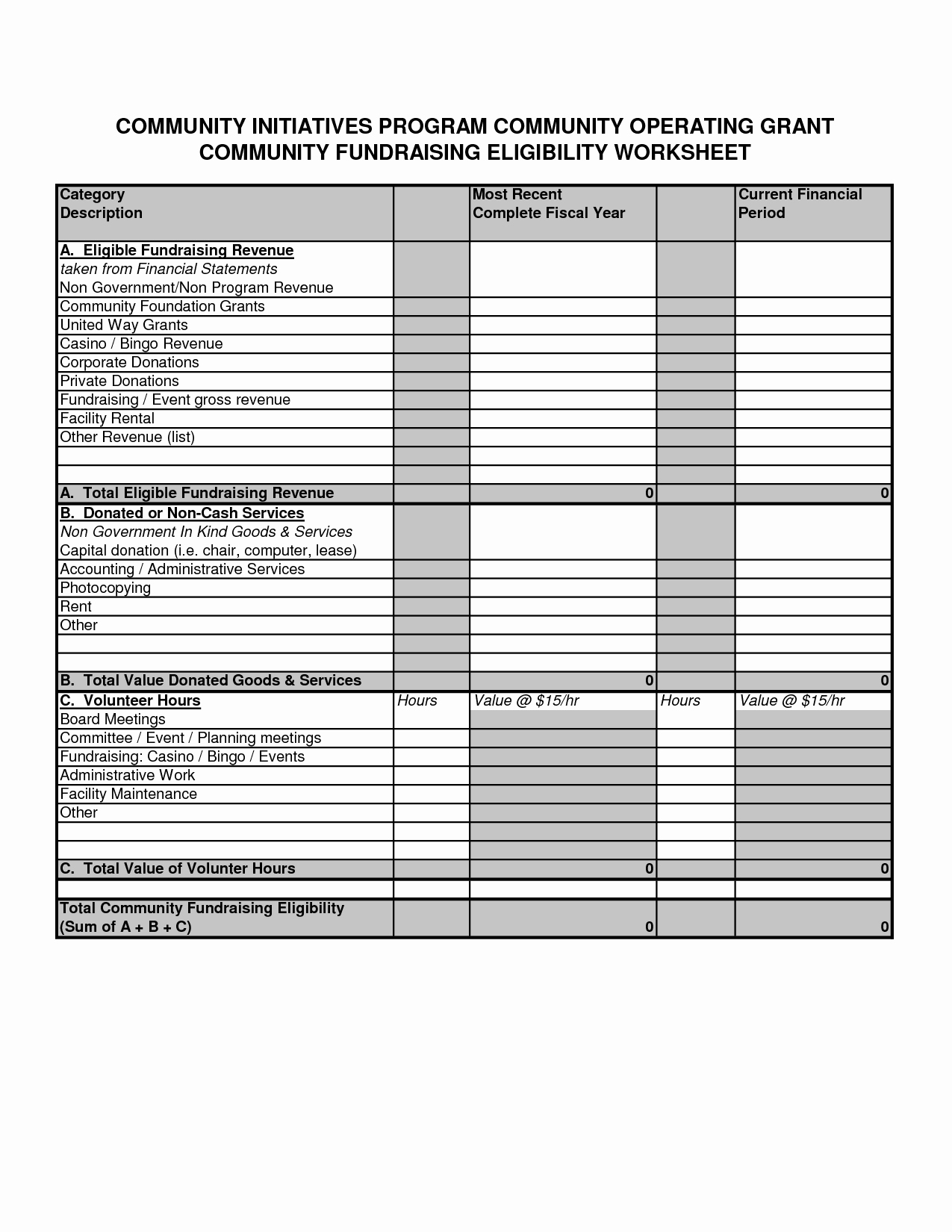 Event Planning Guide Template Awesome 16 Best Of event Planning Worksheet Free event