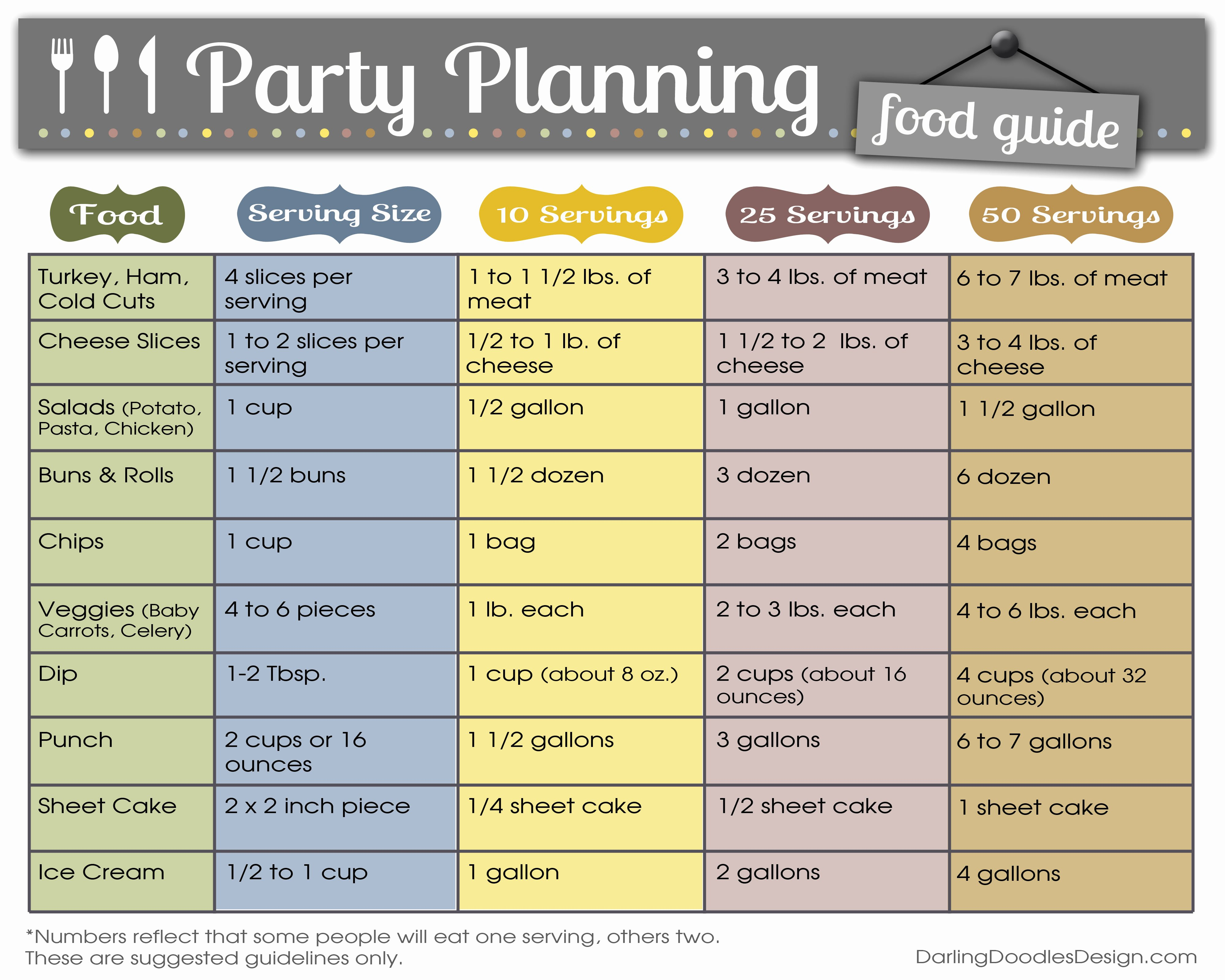 Event Planning Guide Template Awesome Party Planning 101 Darling Doodles